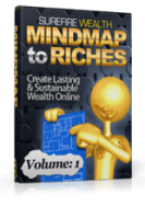 Wealth Building Mindmap Guides (...
